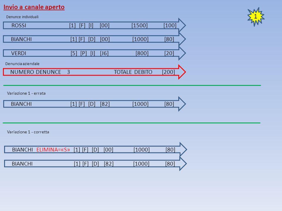 Invio a canale aperto 1 ROSSI [1] [F] [I] [00] [1500] [100]